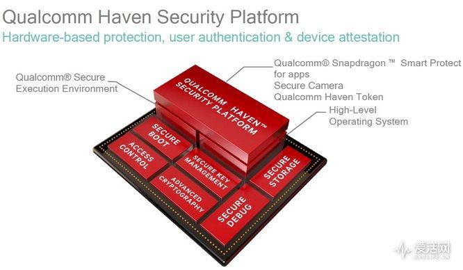 手机安全形势严俊 硬件加密取代软件加密成主流选择