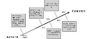 招商证券:量子计算将成人工智能新高地 布局优势品种