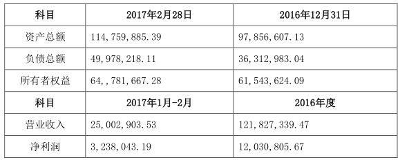 通宇通讯拟1.3亿元收购光为光通信58.8%股权