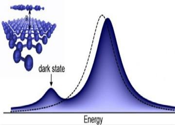 纳米级传感器为污染物识别提供清晰的光学指纹