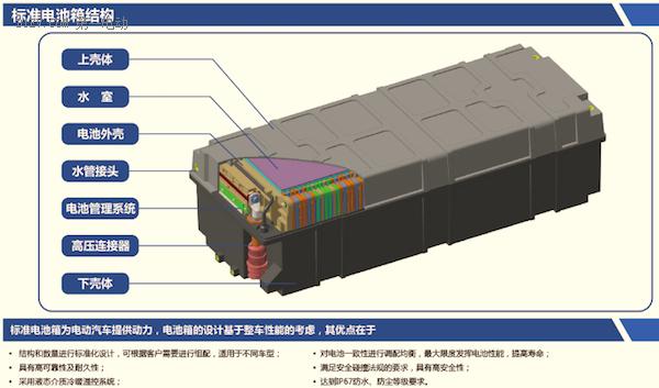 欧阳明高:解决动力电池热失控需要三板斧