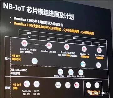 NB-IoT迈向商用 华为Boudica物联网芯片与台积电合作
