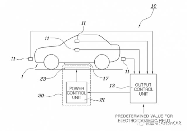 无线充电技术真能解决电动汽车充电时长的问题吗?
