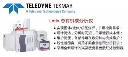 Teledyne Tekmar推出全新一代Lotix总有机碳分析仪