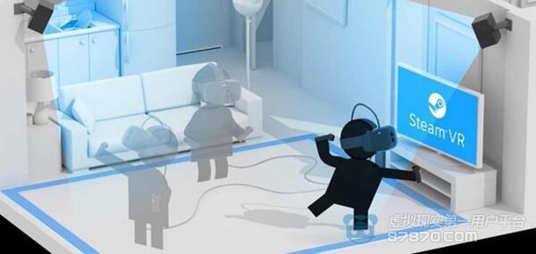 内向外VS外向内有什么优缺点?详解VR定位追踪的原理与趋势