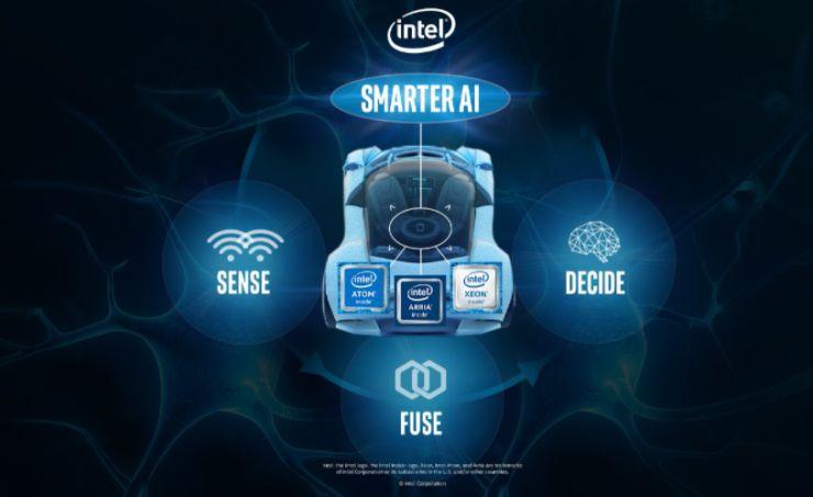 Intel、宝马及德尔福结盟开发自动驾驶平台