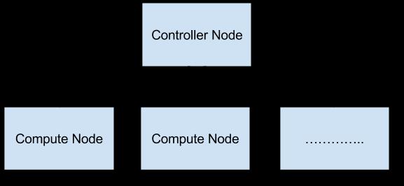 不堪勒索病毒一击 开放的NFV/SDN安全吗?
