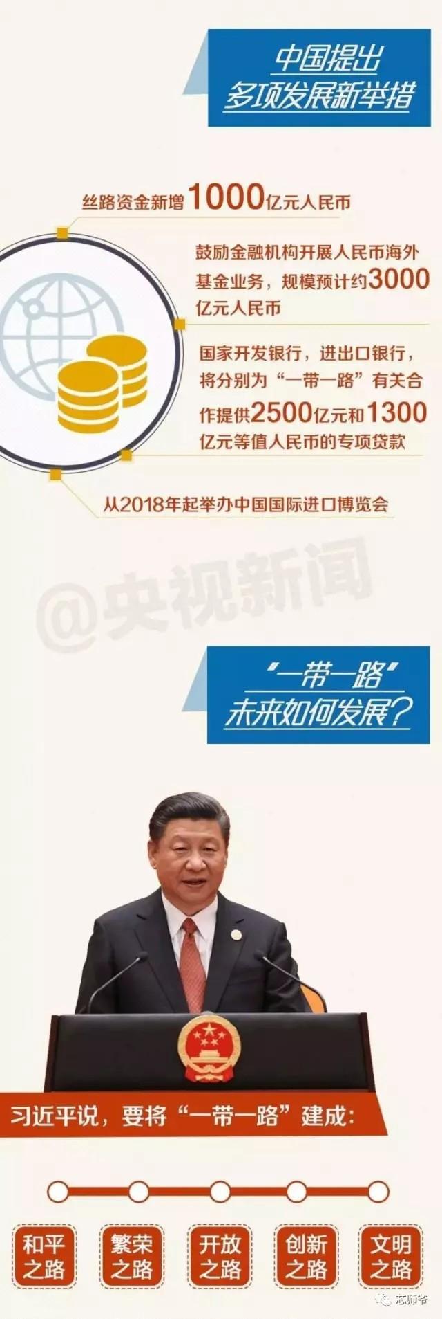 """护航""""一带一路""""峰会 新晋网红4G芯片""""天眼""""为什么那么牛"""