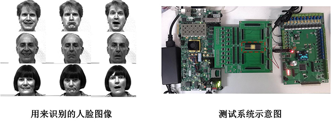 清华大学团队类脑芯片研究取得大突破