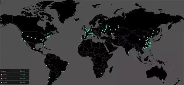 阻挡黑客攻击 龙芯+国产操作系统怎么样?