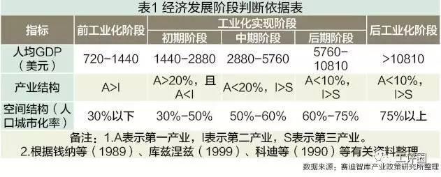 """《中国制造2025》与 """"一带一路""""如何有效对接"""