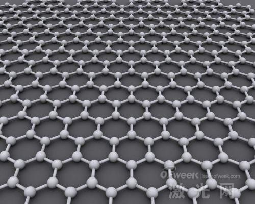 石墨烯在激光领域新用途:快速饱和吸收体