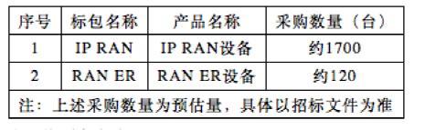 中国电信开启2017年IP RAN设备集采:共两个标包