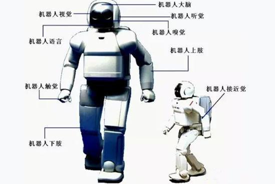 20亿元智能机器人基金就位 传感器企业有望分羹