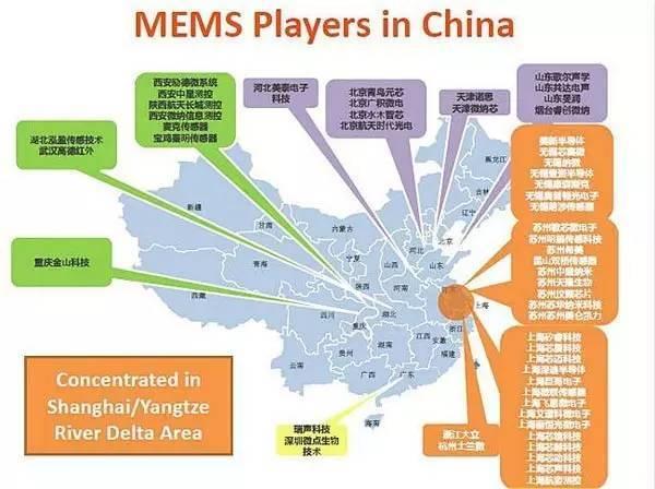 MEMS传感器市场状况及主要厂商