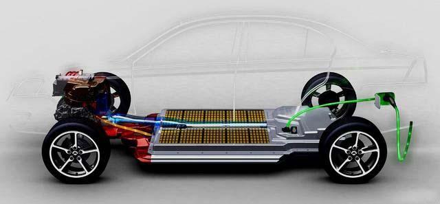 第1弹:先看电动汽车的立体结构图