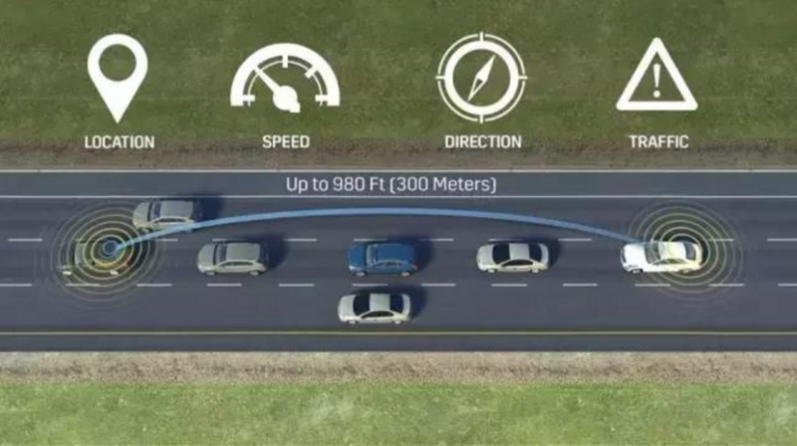 刚需之下,SIMBOSS行业解决方案加速车联网进程