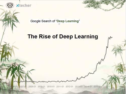 汤晓鸥谈AI:深度学习三大核心要素