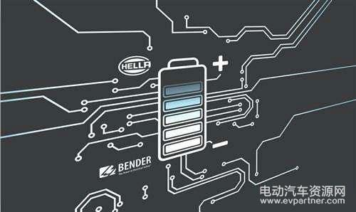 走进电动汽车锂离子电池管理系统