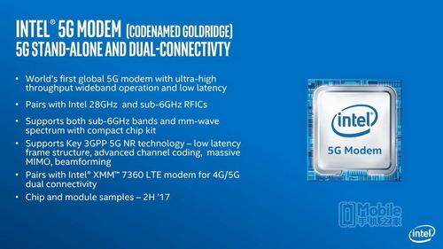 与英特尔争5G芯片领头羊 高通做了哪些事