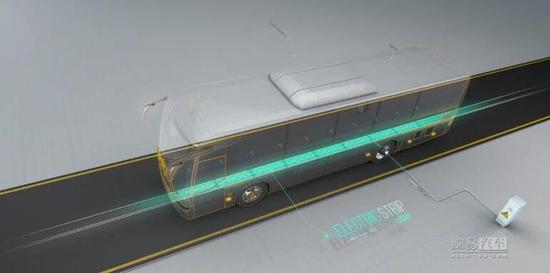 汽车无线充电技术遍地开花 法国测试成功