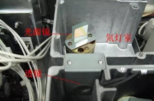 """揭开紫外检测器的""""庐山真面目"""""""