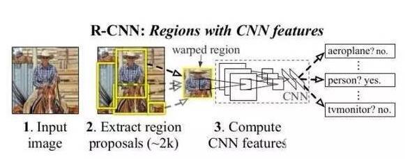 IBM革命性面部识别系统面世