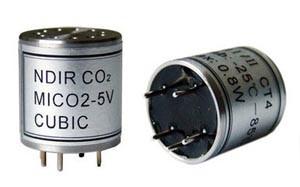 GSS公司发布全球检测速度最快的NDIR二氧化碳传感器