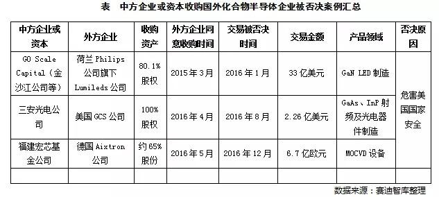 借力5G 中国化合物半导体突破在望