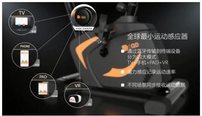 达讯科技推出全球体积最小运动传感器