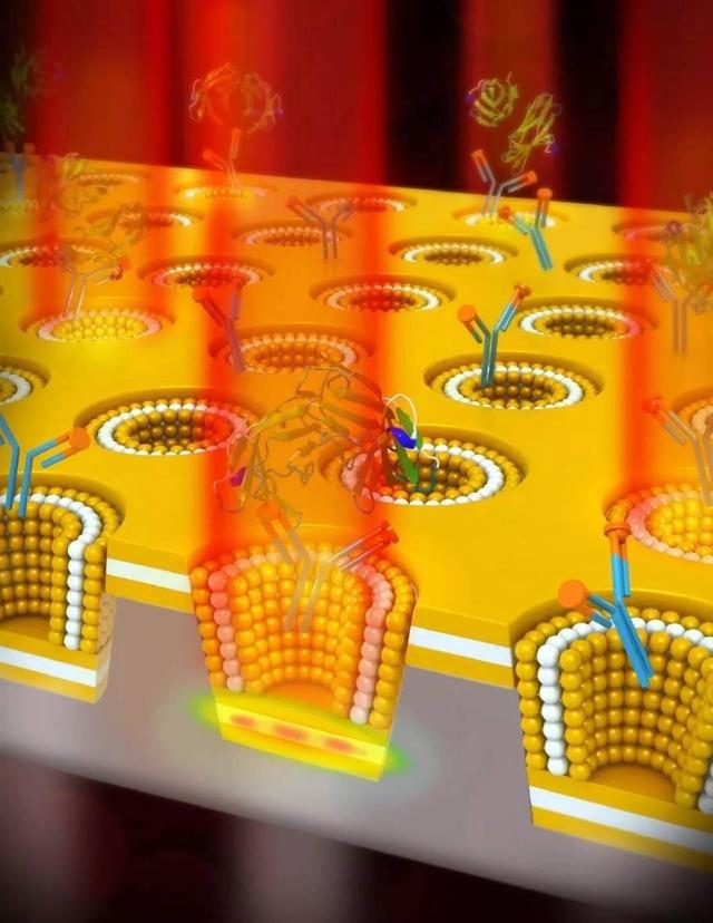 新型等离子激元传感器:可早期检测癌症!