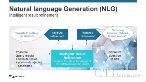 AI四大核心技术,这才是人与科技融合的本愿