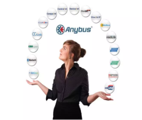 Anybus网关产品选型