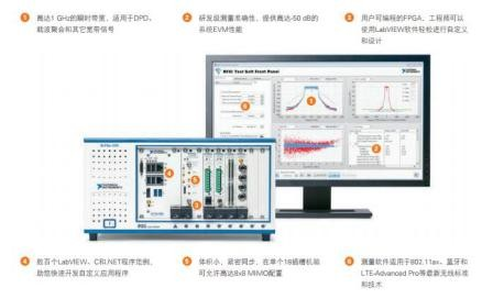 NI与江苏卓胜微电子宣布战略合作 助推本土射频IC量产测试