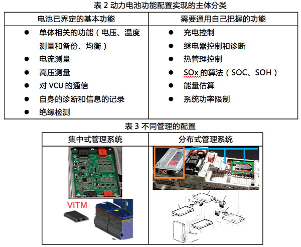 车企如何保证动力电池的稳定性?