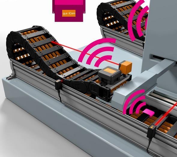 多传感器和监测模块让塑料解决方案智能化