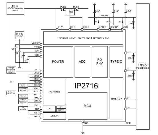 英集芯科技IP2716:支持PD和各种手机快充协议