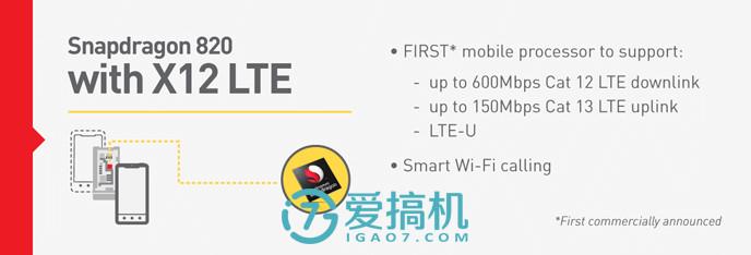 骁龙X系列LTE调制解调器拿下过的第一名