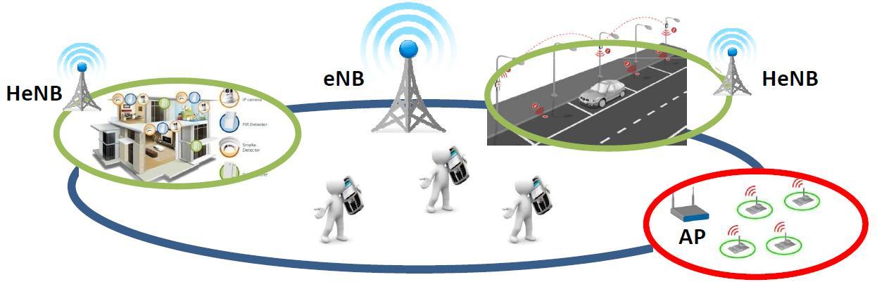 3GPP对物联网IoT中的MTC的标准化介绍