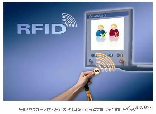 RFID技术在物流配送中的应用方法