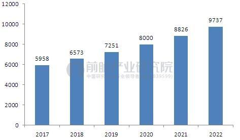 人工智能实现产业化 2017年有望成为智能安防爆发之年
