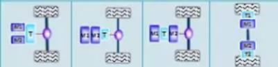纯电驱动路线当下以集中驱动为主,未来才是分布驱动