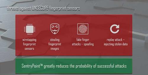 传感器和主机间加密,指纹安全安全升级