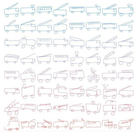 下图是一个接受过消防车绘画训练的神经网络所生成的新消防车.