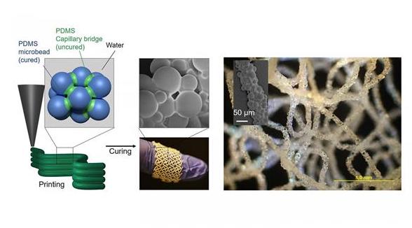 近日硅胶3D打印成香饽饽,看看有哪些新技术进展