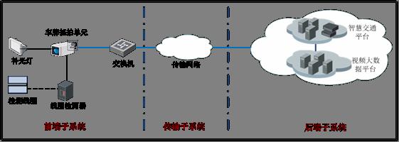 视频大数据技术在智慧城市建设中的应用