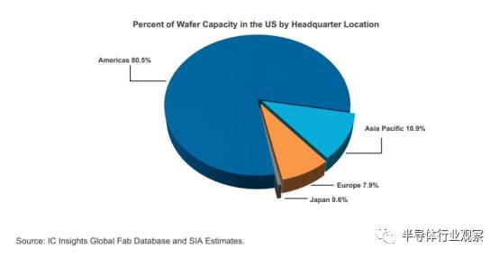 深度报告:半导体产业发展概况及前景展望
