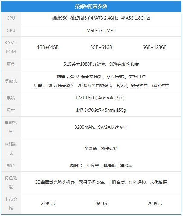 """荣耀9评测:有颜值有实力还有一颗旗舰""""芯"""" 2299元起步价超值"""