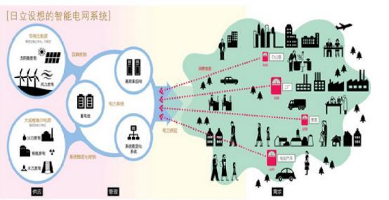 工业物联网:浅析工业4.0与智能制造的关系