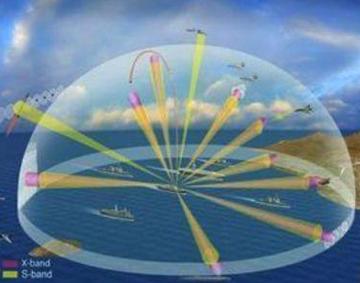 中国首台微波光子雷达诞生 分辨率高国际一个数量级